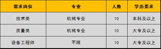 2021高校毕业生就业专区(0826)1885.png