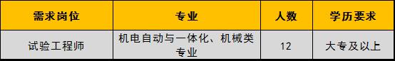 2021高校毕业生就业专区(0826)190.png
