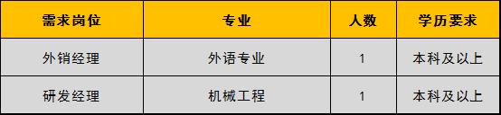 2021高校毕业生就业专区(0826)377.png