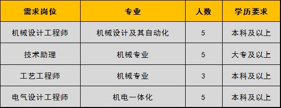 2021高校毕业生就业专区(0902)174.png