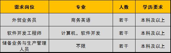 2021高校毕业生就业专区(0902)1439.png