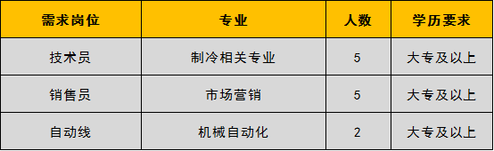 2021高校毕业生就业专区(0902)1620.png