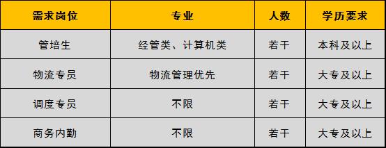 2021高校毕业生就业专区(0909)232.png