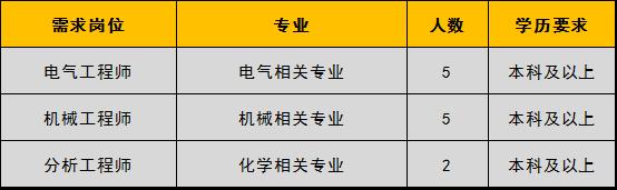 2021高校毕业生就业专区(0916)547.png