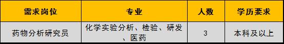 2021高校毕业生就业专区(0916)1094.png