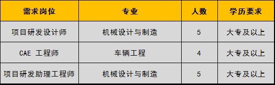 2021高校毕业生就业专区(0916)725.png
