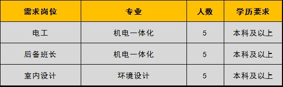 2021高校毕业生就业专区(0916)181.png