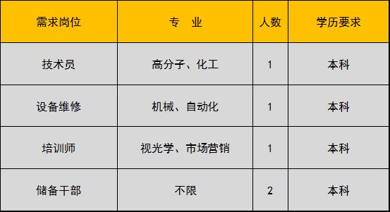 2021高校毕业生就业专区(0923)1674.png