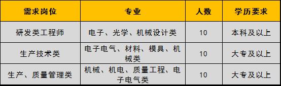 2021高校毕业生就业专区(0923)240.png