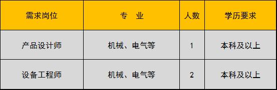 2021高校毕业生就业专区(0923)603.png